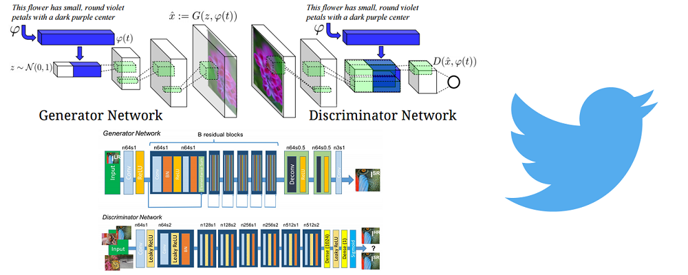 KDnuggets Deep Learning Research Review: Generative Adversarial Nets